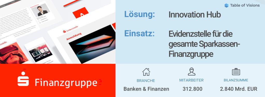 Innovation Hub Sparkassen Finanzgruppe